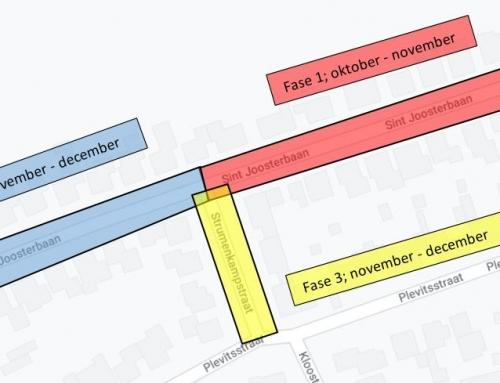 Sint Joosterbaan / Strumenkampstraat Sint Joost